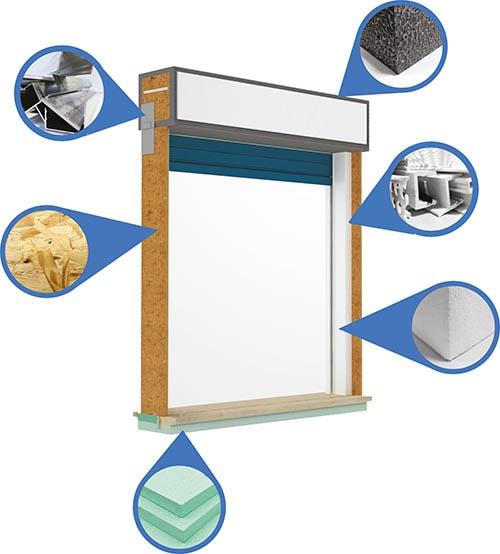 cassonetti termici con materiali isolanti